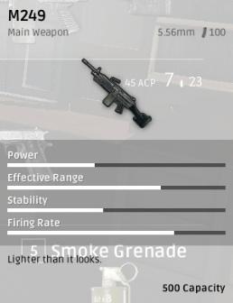 M249 SAW Paratrooper | Ружье, Огнестрельное оружие, Ручной пулемёт | 336x258