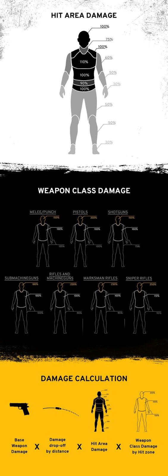 урон оружия
